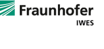 Fraunhofer-Institut für Windenergie und Energiesystemtechnik IWES